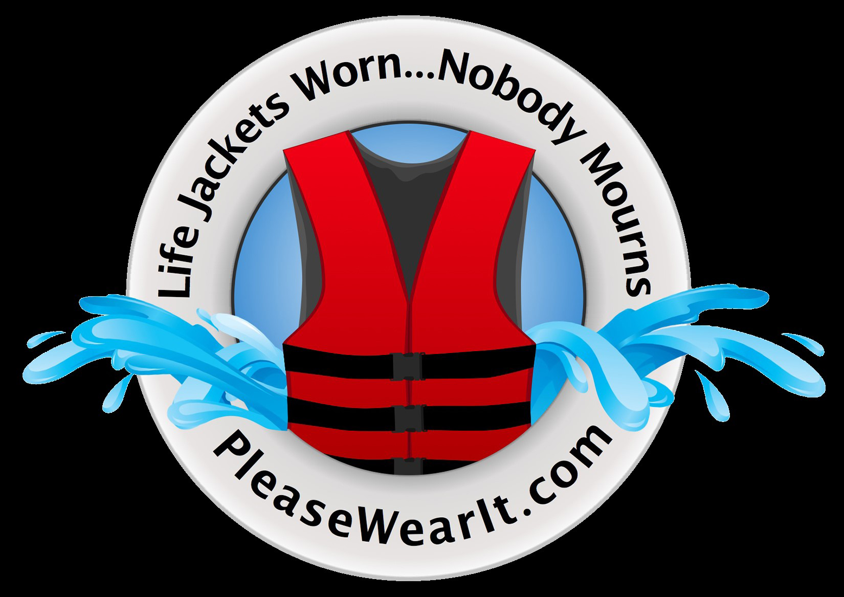 Wear Your Life Jackets